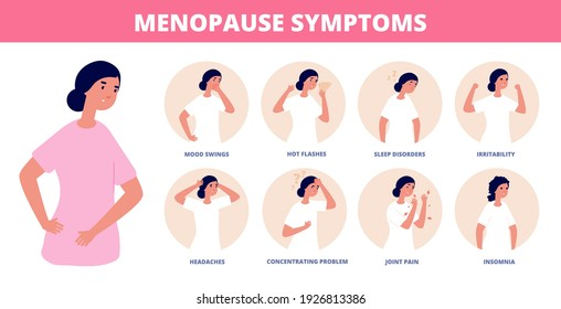 Menopause symptoms. Woman diseases, libido and estrogen hormones concentration. Fatigue depression anxiety, female medical utter vector poster