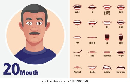 Men's lip sync. Lip sync collection for animation. Men's mouth animation. Phoneme mouth cha