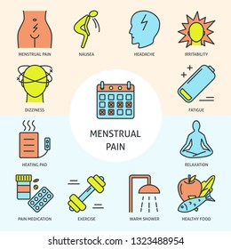 Menstrual pain symptoms and treatment banner in line style