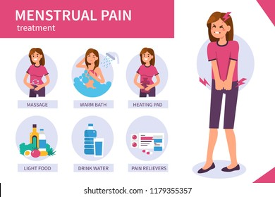 Menstrual pain treatment infographic. Flat style vector illustration isolated on white background.