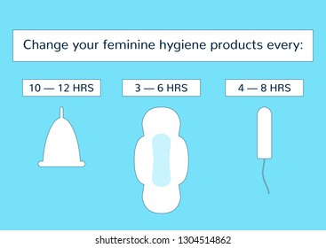 Menstruation, menstrual cycle. Sanitary tampons, pads, cups for intimate feminine hygiene in blood period. Change your feminine hygiene product frequently