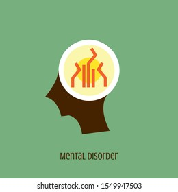 Mental disorder icon concept in the drawing of human brain isolated on green background, vector and illustration.