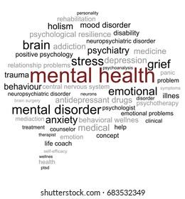 Mental health word cloud shaped as a brain