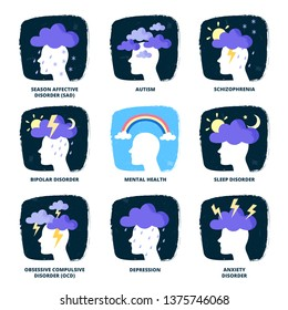 Mental states. Mentality disorders, psychology depression and ocd or bipolar disorder weather metaphors vector illustration set