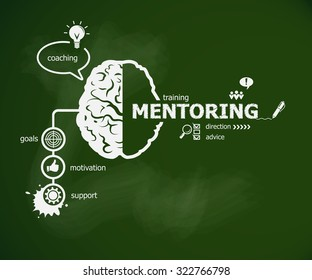 Mentoring concept and brain. Hand writing Mentoring with chalk on green school board