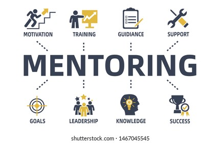 mentoring concept chart with keywords and icons
