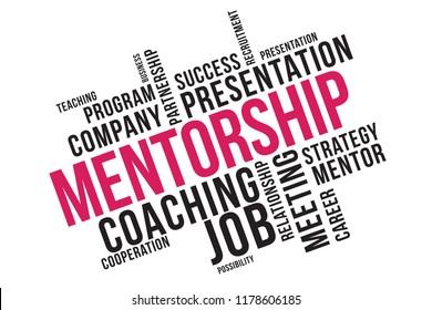 MENTORSHIP word cloud collage, business concept background. Business training class, coach mentorship.