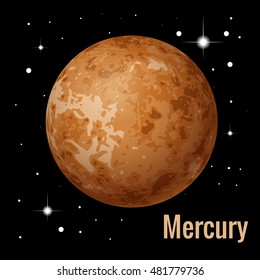 Mercury is the smallest and innermost planet in the Solar System. It is named after the Roman deity Mercury, the messenger to the gods.