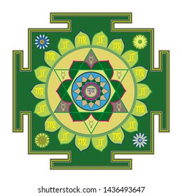 mercury yantra, buddha. mercury tantra