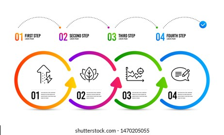 Message sign. Infographics timeline. Organic tested, Seo analysis and Energy growing line icons set. Bio ingredients, Targeting chart, Power usage. Speech bubble. Science set. Vector
