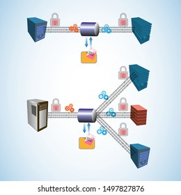 messaging concept, describes queue and topic concept and transmitting digital data through asynchronously through queue and protecting data using secure socket layer algorithm