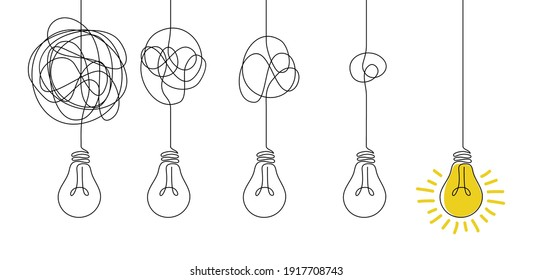 Messy lines and bulb. Idea concept with outline lamps. Doodle tangled cord with knot and broken illuminator. Process of untangling wire to supply electricity to lightbulb. Vector metaphor illustration