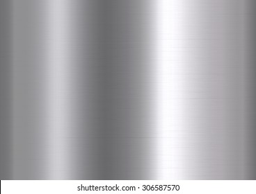 Metal stainless steel background texture