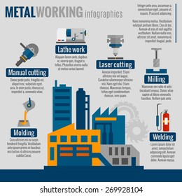 Metalworking steel making plant technological process of molding milling cutting welding infographics scheme poster  print abstract vector illustration