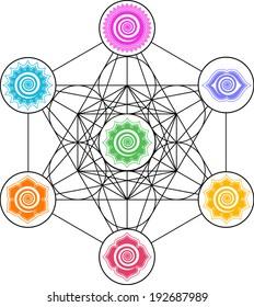 Metatrons Cube, 7 Chakras - Cosmic Energy Centers