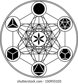 Metatrons Cube, Platonic Solids, Flower of life