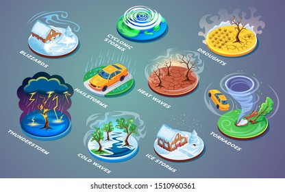 Meteorological disaster or extreme weather, natural catastrophe or cataclysm, rain or wind problem. Thunder and ice, cyclonic and hail storm, heat and cold wave, tornado and blizzard, drought, drouth
