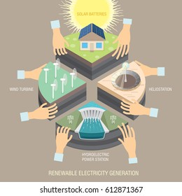 Methods of generating electricity from renewable sources. Modern trends of electric power industry. Choose clean technology to generate electricity. Pie chart design Infographic. Vector illustration
