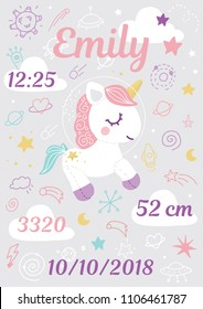 Metric poster unicorn pink white name