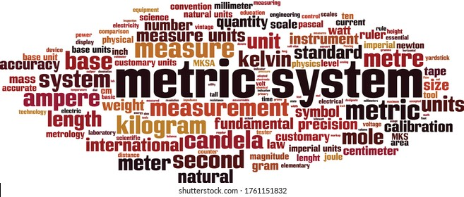 Metric system word cloud concept. Collage made of words about metric system. Vector illustration