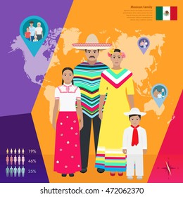 Mexican family in national dress, infographics vector illustration