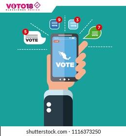 Mexico Elections, Elecciones Mexico 2018, spanish text
