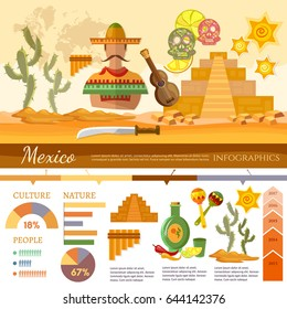 Mexico infographics. Culture, attractions, cuisine. Mexico infographics template design. Set of Mexico architecture, food, fashion, items, background