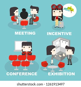 MICE travel are Meetings, Incentive Travel, Conventions, Exhibitions