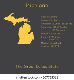 Michigan template with main information and map. Simple modern flat style. Vector EPS8