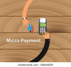 micro payment business illustration with two business man pay with credit card and payment machine