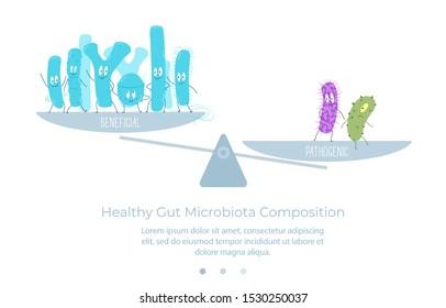 Microbial balance in the intestinal microbiota. Vector illustration.