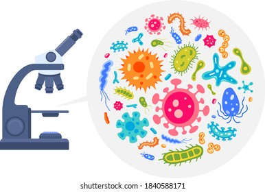 Microbiology concept. Vector collection of flat bacteria cell, virus and microbe illustrations. Set of microorganisms in microscope. Laboratory research and analysis.