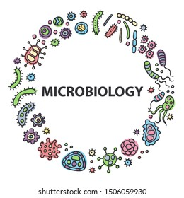 Microbiology logo. Bacterial microorganism color. Doodle style. Illustration of different germs, primitive organisms, micro-organisms, disease-causing objects, cell cancer, bacteria, viruses, fungi