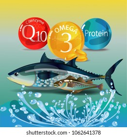 Microelements in fish. Coenzyme, omega, proteins. The basis of a healthy diet. Marine background, water splashes