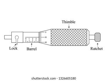 micrometer screw gauge - Vector