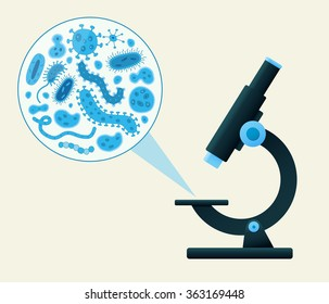 microscope viewing blue germs vector illustration