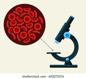 Microscope viewing Red blood cells. Vector illustration. Medical background.