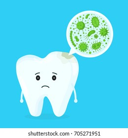 Microscopic caries bacterias and viruses around tooth in a virtual mouth. Hygiene medical, caries concept. Sad sick dirty tooth. Vector flat illustration icon cartoon character design.