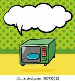 microwave doodle, speech bubble