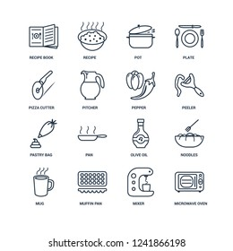 Microwave oven, Mixer, muffin pan, mug, Noodles, Recipe book, Pizza cutter, Pastry bag, Pepper outline vector icons from 16 set