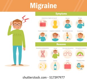 Migraine infographic. Headache. Vector. Cartoon character. Isolated. Flat. Symptom, causes