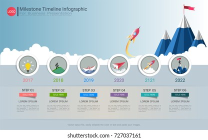 Milestone timeline infographic design, Road map or strategic plan to define company values, Used for scheduling in project management to mark specific points along a project timeline you have created.