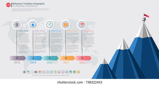 Milestone timeline infographic template with five steps or options, Communicate data through charts, graphs, Make facts and statistics more interesting, and easier to understand.