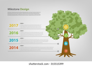milestone and timeline infographic vector eps10 progress and performance report