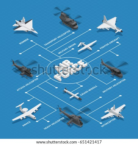Military Air Force Isometric Flowchart Dotted Stock Vektorgrafik