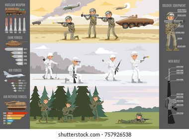 Military infographic horizontal banners with combat operations in desert winter field forest and different equipment and forces vector illustration