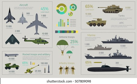 Military Infographics vector. Army aircraft, rocket troops and artillery, marine, airbone troops, tanks, apc, diagrams, graphs, data flat vector illustrations. For warfare, political concepts design