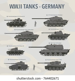 Military tank flat vector illustration of German World War II. vehicle from profile