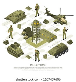 Military vehicles isometric composition of isolated buildings and military facilities with tactical transport units and soldiers vector illustration