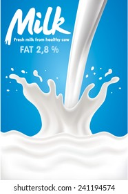 milk package label with splash